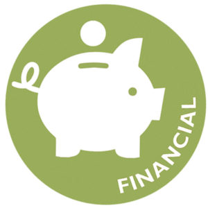 The icon for financial wellness is a piggy bank with a coin dropping into it.